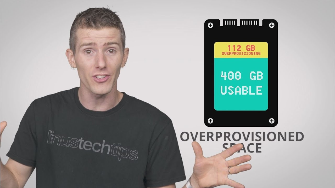 What is SSD Overprovisioning?