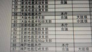 2017年01月11日03時10分43秒の記録_平成28年8月5日時点の最高裁,高裁及び地家裁の本庁及び支部ごとの裁判官数の分布表 (金沢地方裁判所)