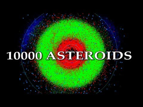 NASA finds 10,000 Asteroids & Near Earth Objects