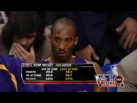 Doug Collins on Lakers