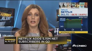 Netflix stock price sinks after hours