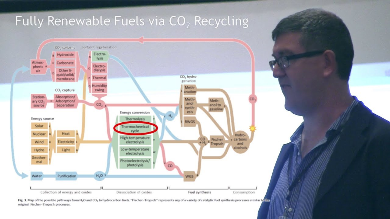 John Bucknell - Nuclear Plant Economics \u0026 Synthetic Fuel ...