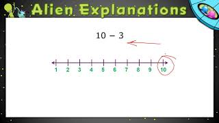 1st Grade - Math - Fact Strategies - Question Feedback - 142476