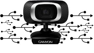 Unboxing Web Camera Full HD  Canyon CNE-CWC3 + download Driver