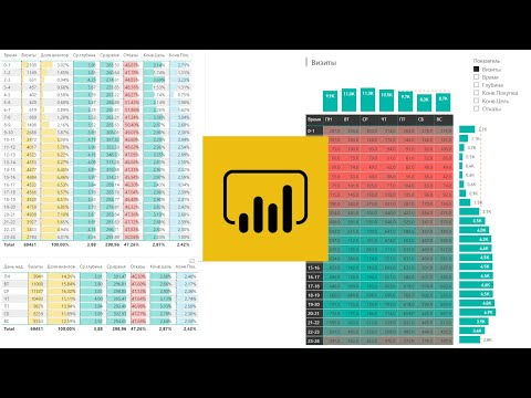 Пример использования Power BI для получения и анализа сырых данных Яндекс.Метрики . Часть 2