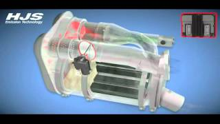HJS Exhaust-gas Aftertreatment System - Catalytic Bypass Burner