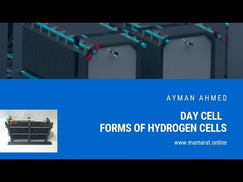 types of hydrogen cell 2019