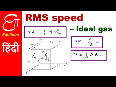 RMS Speed and Gas Laws | video in HINDI