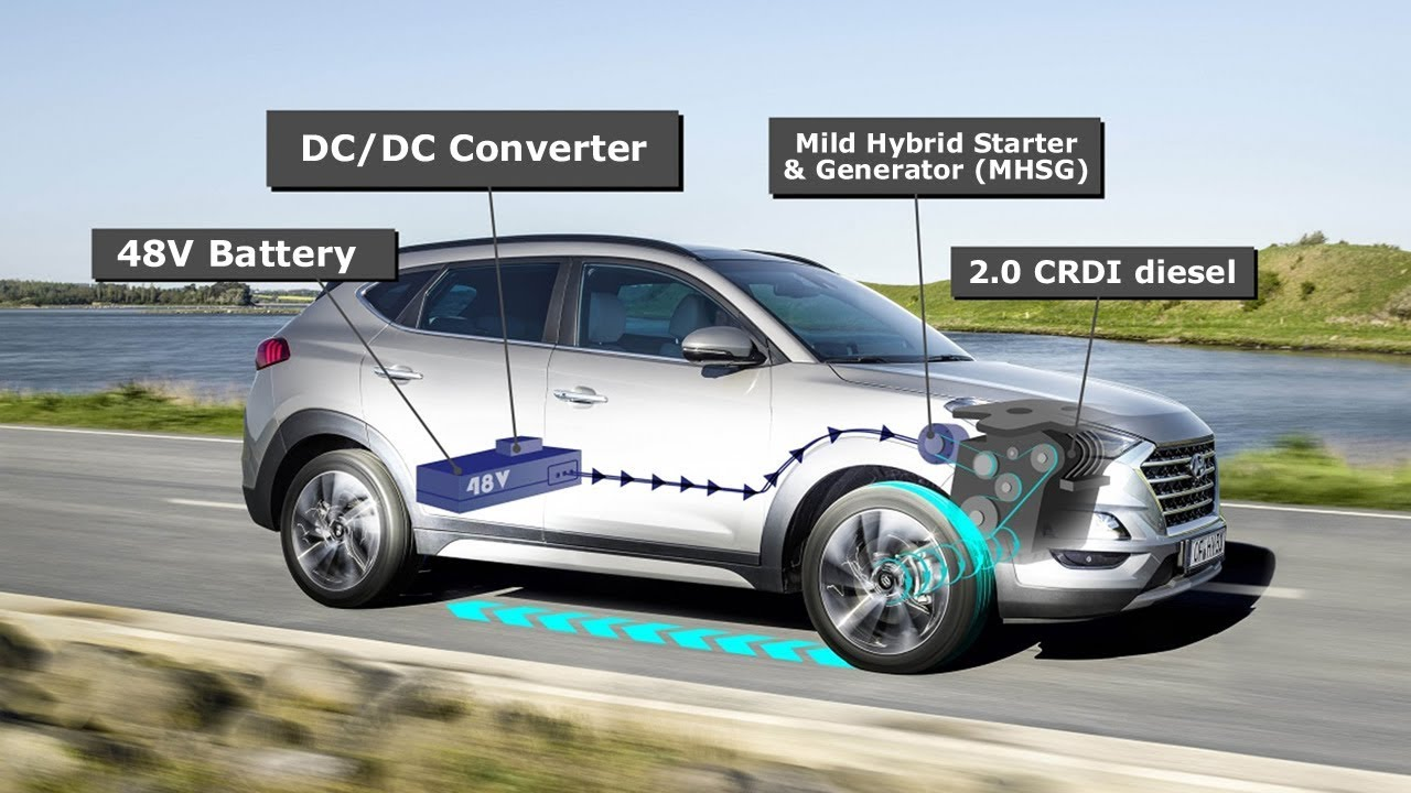 Hyundai Tucson Mild Hybrid 48v Electric System With 2 0 Crdi Real Life Test 1001cars