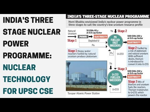 India's Three Stage Nuclear Power Programme - Nuclear Technology for UPSC CSE