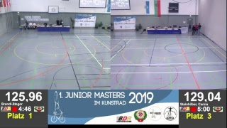 1. Junior Masters 2019 Randersacker
