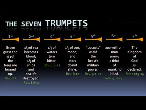 11-11-17 Revelation 8 The Seventh Seal—the Trumpets