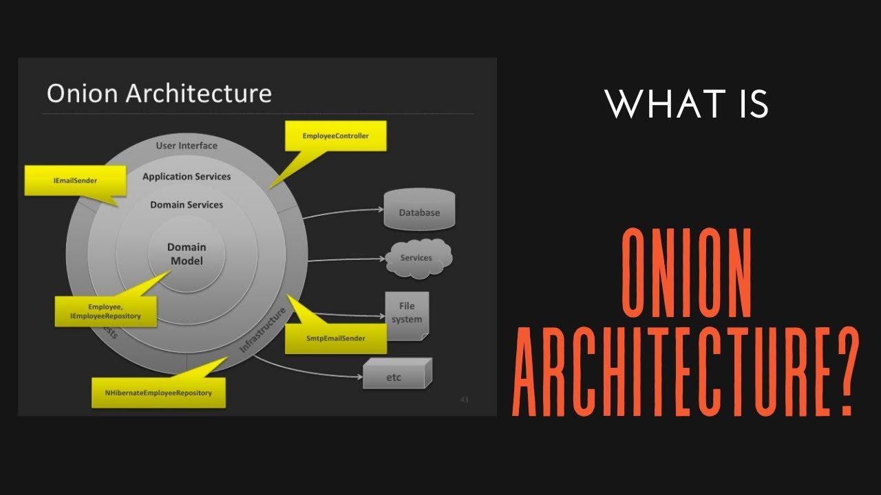 Onion Architecture | Soğan Mimarisi | Dotnet Core