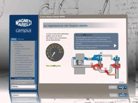 Motori BMW Diesel M57 ed N47 applicazione Serie 3 E90 - Corsi Magneti Marelli Campus