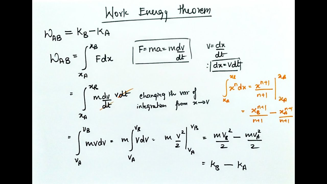 Work Energy Theorem Variable Force - YouTube