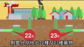 河川藥害竟達22種 污水驗出「超級細菌」元凶 | 台灣蘋果日報