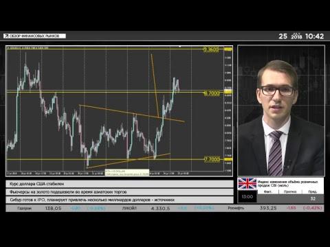 Рынок ожидает решения Комиссии по ценным бумагам и биржам США о создании криптовалютных ETF