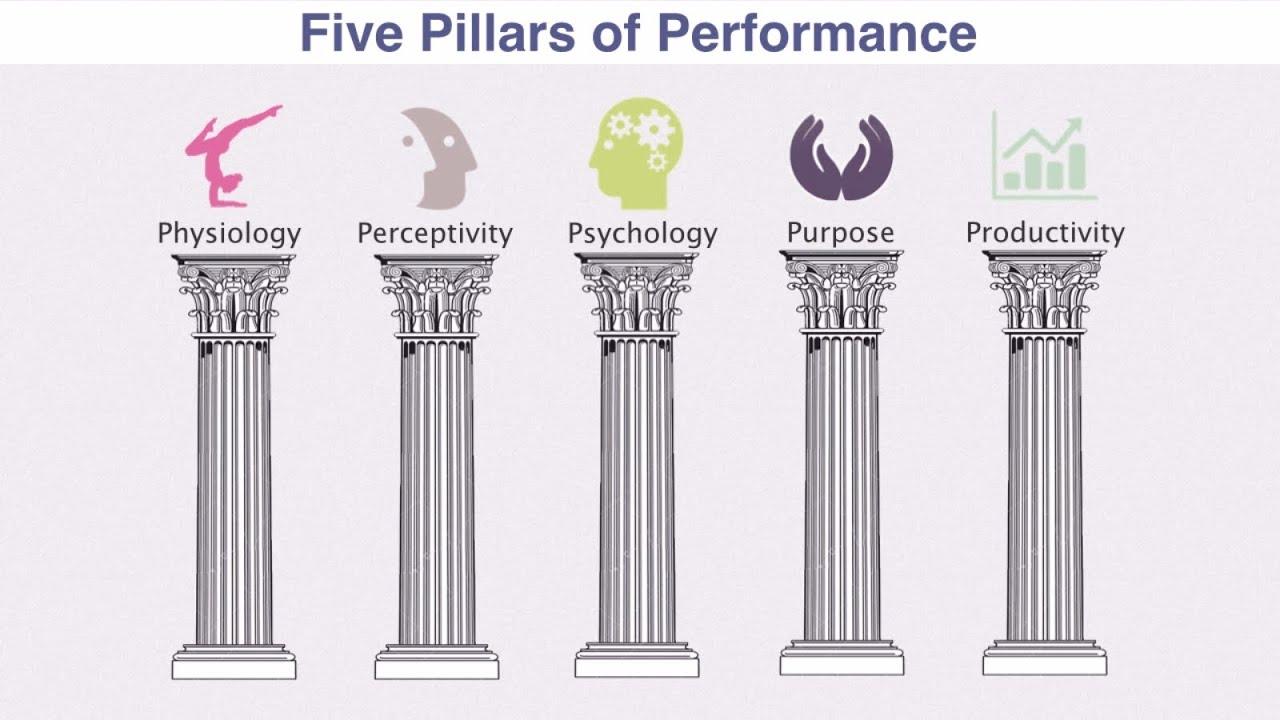 5 Pillars Of Performance