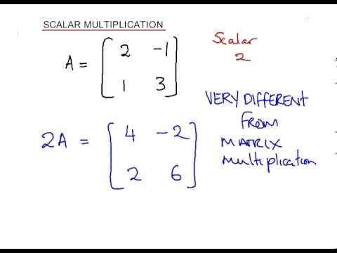 Discrete Mathematics : Basic Matrix Operations