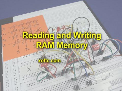 explain memory operations
