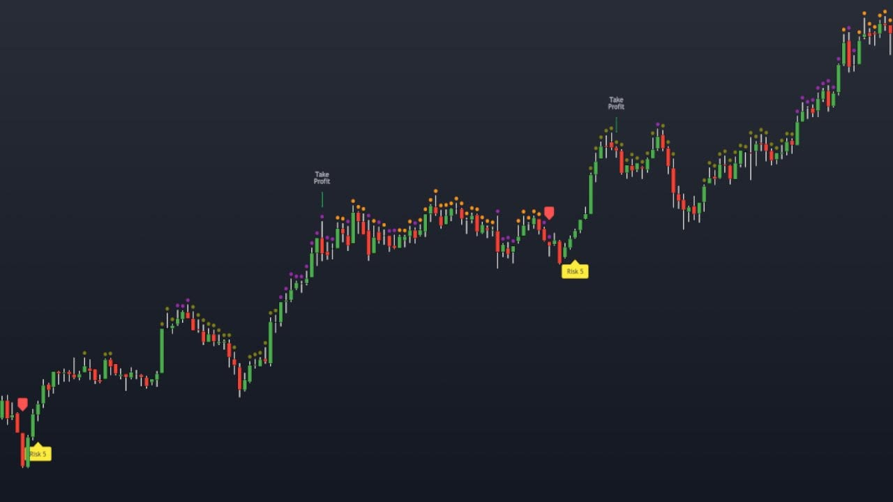 btc live trading youtube)