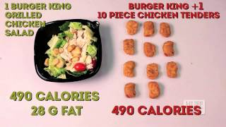 Proof That Fast Food Salads Are Anything But Healthful | Huffpost Video