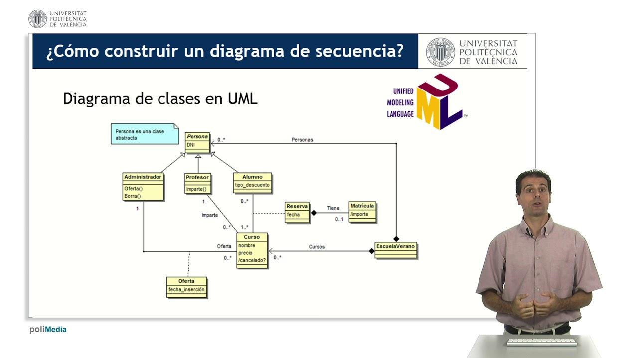 U00bfc U00f3mo Construir Un Diagrama De Secuencia  Ejemplo De