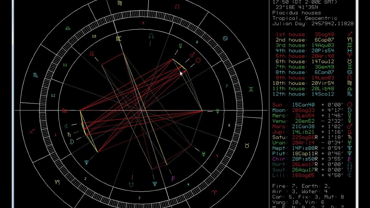Astrolog 6 1 Obuchenie Modul 1 Instalaciya Nastrojki I