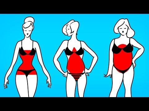 はやく体重を落とす11の習慣