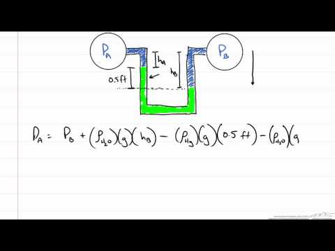 9 relative displacement   motion in a straight line   IIT JEE neet physics   class 11 from YouTube · Duration:  23 minutes 7 seconds