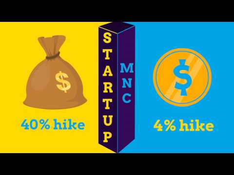 Startup vs MNC (Social Video Template)