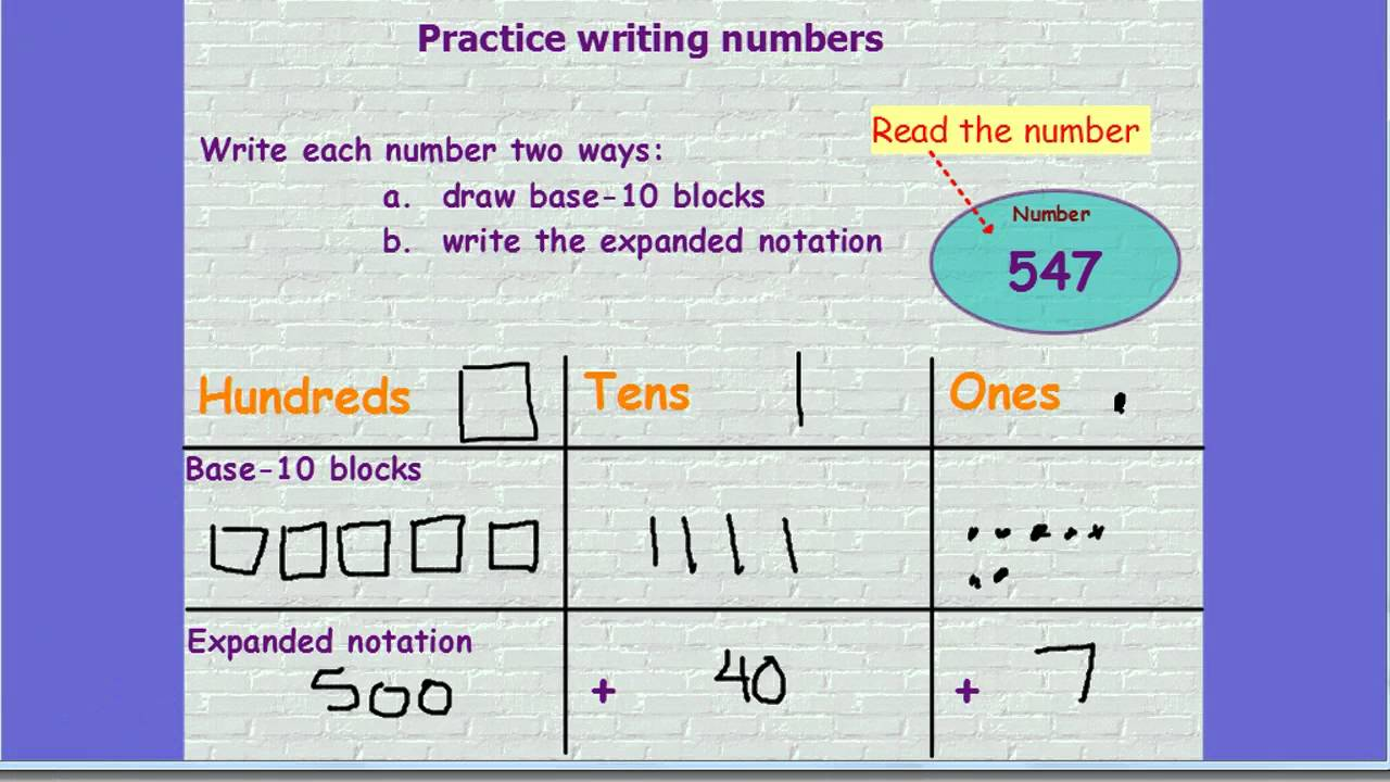 Teaching Math with Base 10 Blocks