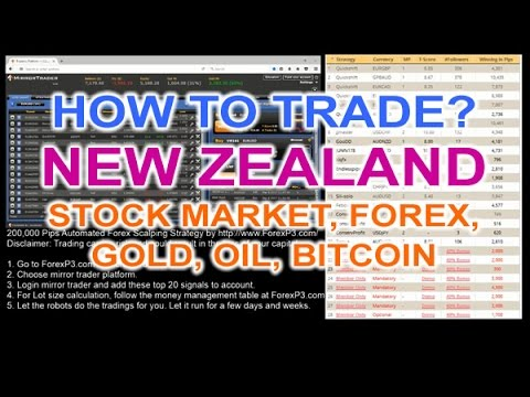 How to trade forex in das
