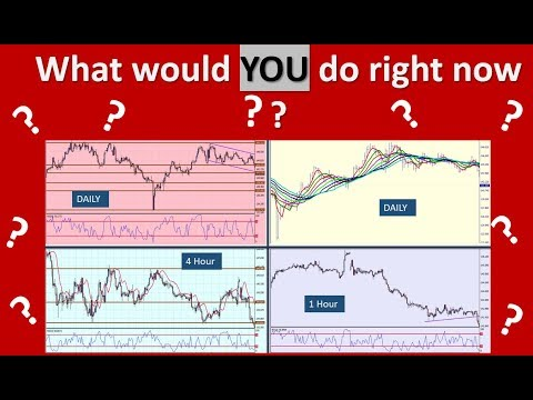 Forex trade what you see