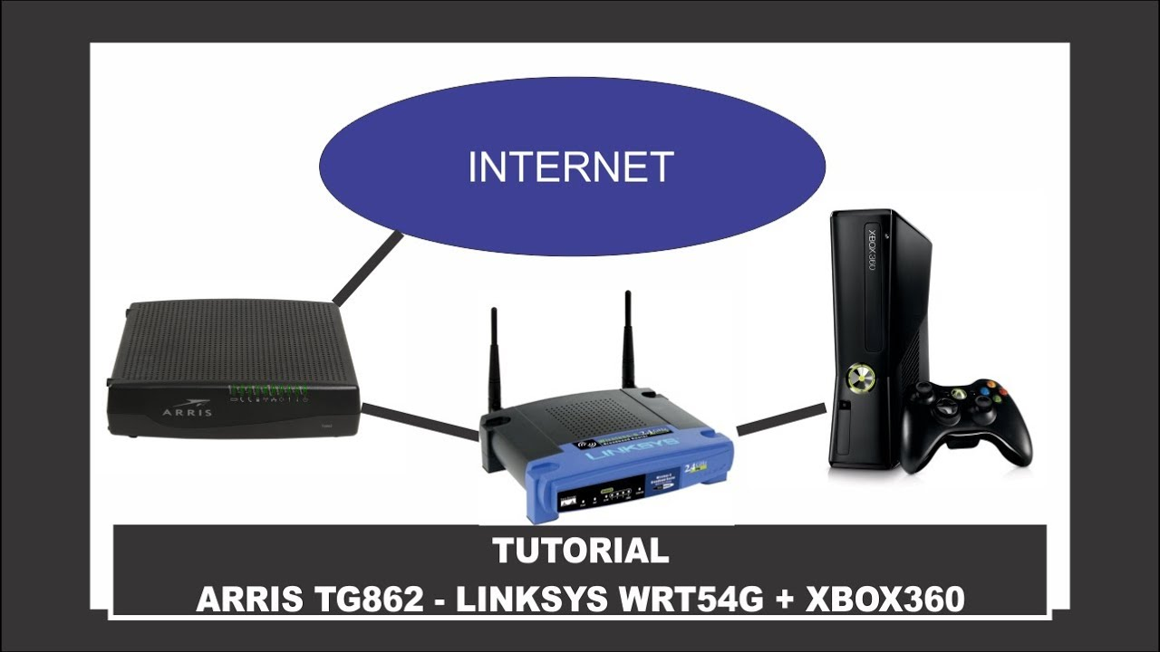 BRIDGECOM LINKSYS DRIVER PC