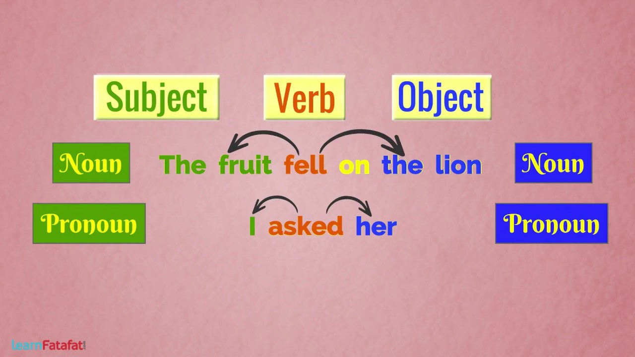 Subject And Object In English Grammar In Hindi