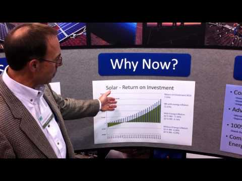 Arise Energy Shows How Solar Energy Cuts Electric Bills for Clients
