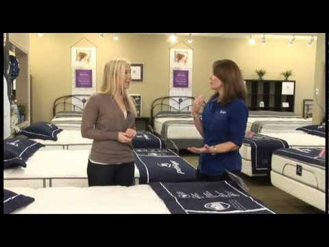 Choosing Your Mattress