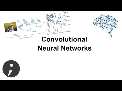 Convolutional Neural Networks (CNN) in Keras - Python