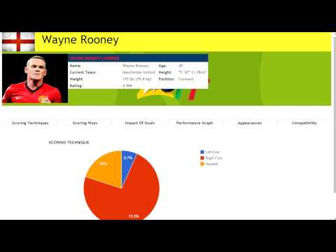 Semantic Web based Learning System for Soccer Analytics