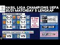 Hasil & Klasemen Liga Champions 2020 Terbaru: Man United vs PSG, Sevilla vs Chelsea | Jadwal UCL