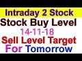 Intraday trading stock tips for tomorrow # Strong level in hindi | 14-11-18