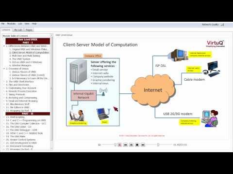 User Level Linux - Client Server Model of Computation