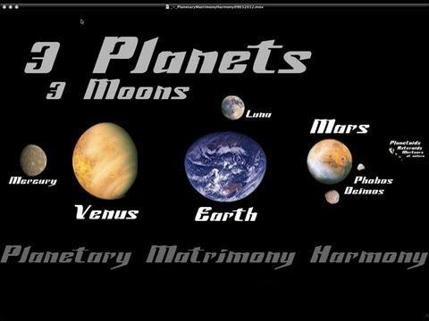 planets moons labeled - photo #4