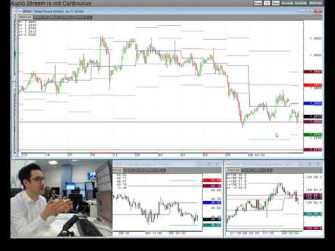 Amplify Trading Morning Briefing - 31st May 2017 **UK Election update**