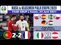 Hasil Piala Eropa 2020 Tadi Malam ~ Portugal vs Perancis ~ Jerman vs Hungaria UEFA EURO 2021