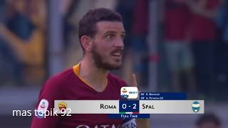 Download Video ROMA VS SPAL 0-2 SERIE A 2018/2019 MP3 3GP MP4
