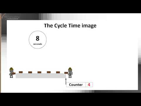 Animation Cycle Time