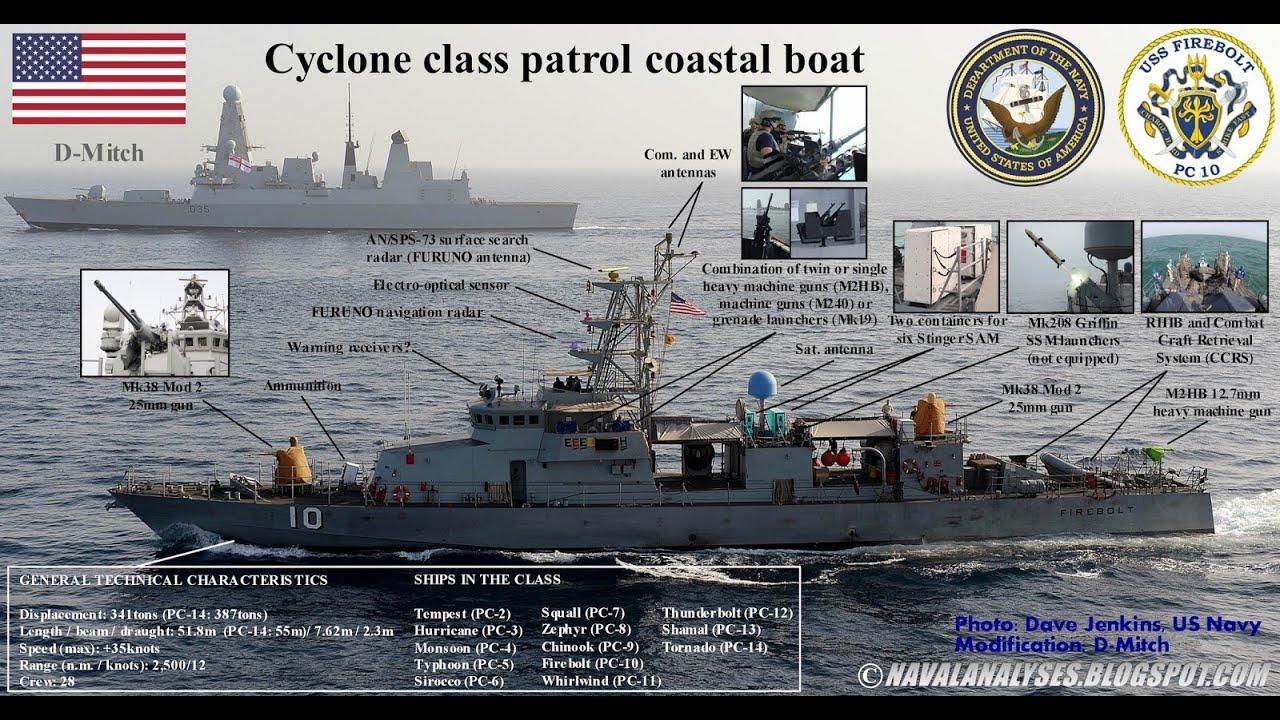 Resultado de imagen para us navy cyclone patrol boats