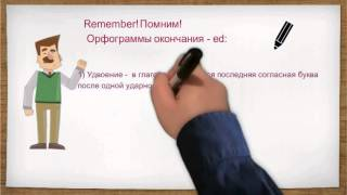 Презентация к уроку англ.языка